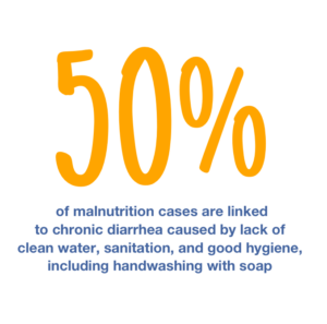 Statistic about malnutrition and diarrhea for children under age five